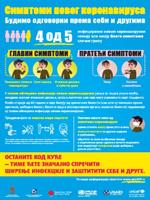 Симптоми новог Корона вируса - Будимо одговорни